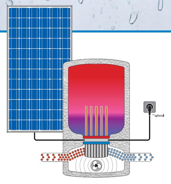 Nexol shema spajanja bojlera
